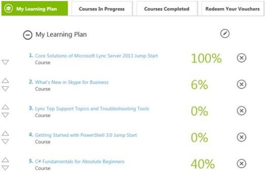 Why bother with Microsoft Virtual Academy (MVA) Online
